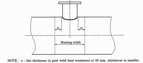 Heating Width for Nozzle Stub Fixing Welding