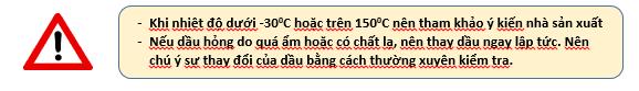 cảnh báo nhiệt độ